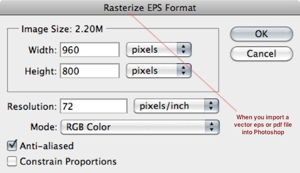 2_importing_eps_Create High_Fidelity_Wireframes_Print_Web_Interface_DiY